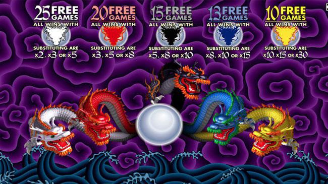 5 Dragons Free Spin