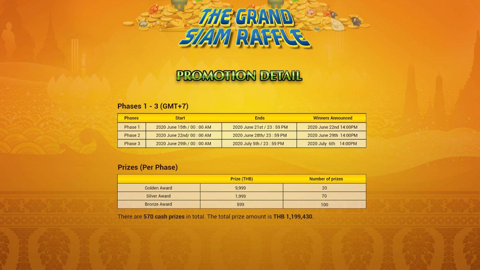 The Grand siam raffle